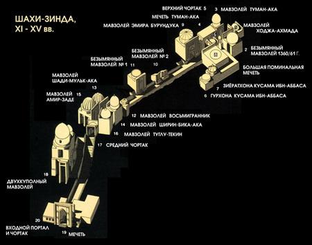 Shakhi-Zinda-1